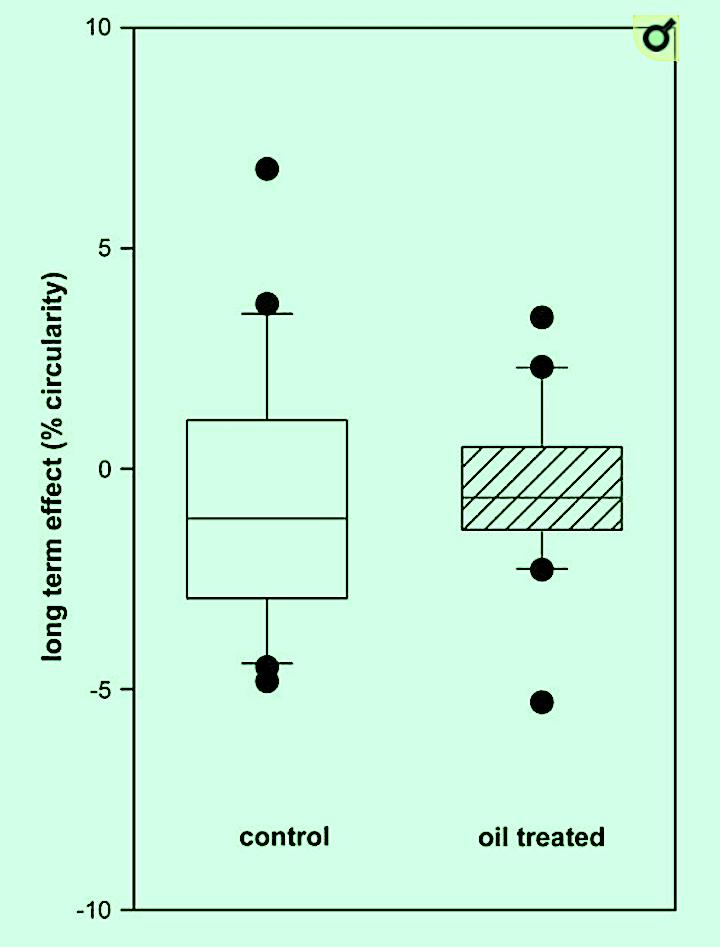 Hartmut Kaiser – PLANT STOMATA ENCYCLOPEDIA